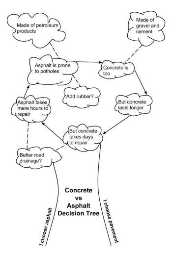 Pothole_decision_tree