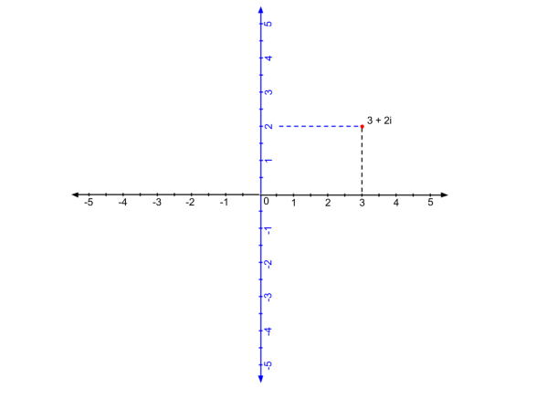 Complex_plane