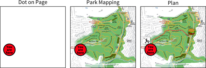 FIG_Park_Mapping